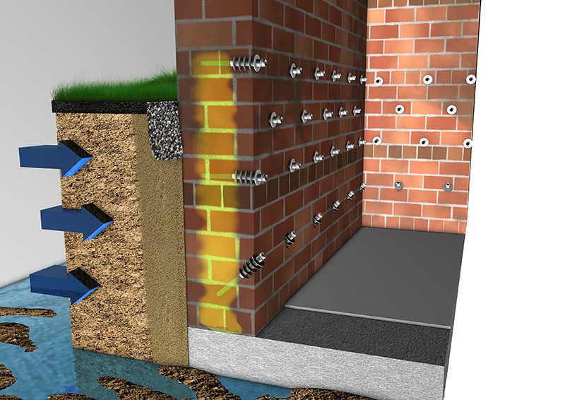 Отсечная вертикальная гидроизоляция стен